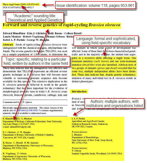 how to write academic articles